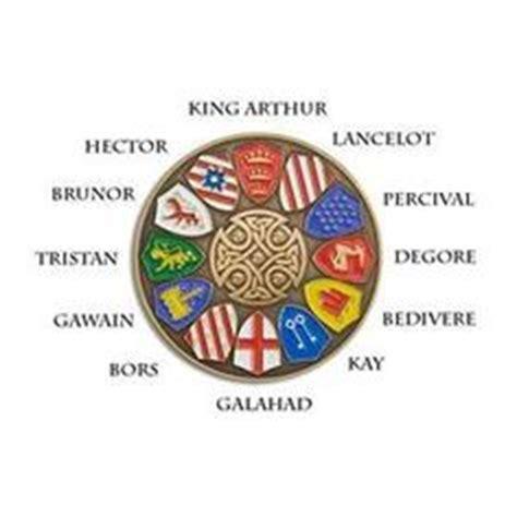 Legend of king arthur research paper